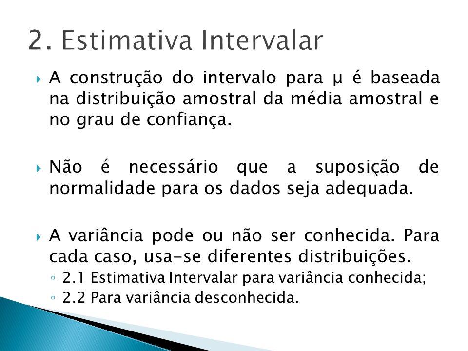 A construção do intervalo para μ é baseada na distribuição amostral da média amostral e no grau de confiança. Não é necessário que a suposição de norm
