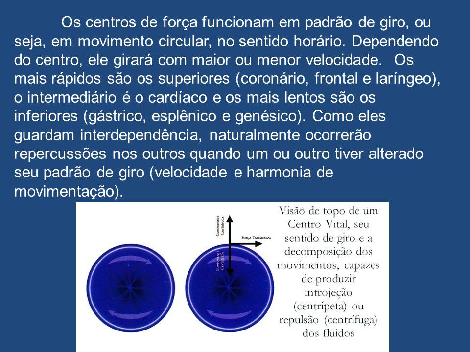 Os centros de força funcionam em padrão de giro, ou seja, em movimento circular, no sentido horário. Dependendo do centro, ele girará com maior ou men