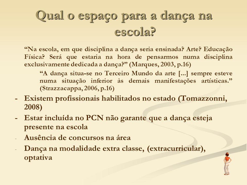 Qual o espaço para a dança na escola? Na escola, em que disciplina a dança seria ensinada? Arte? Educação Física? Será que estaria na hora de pensarmo