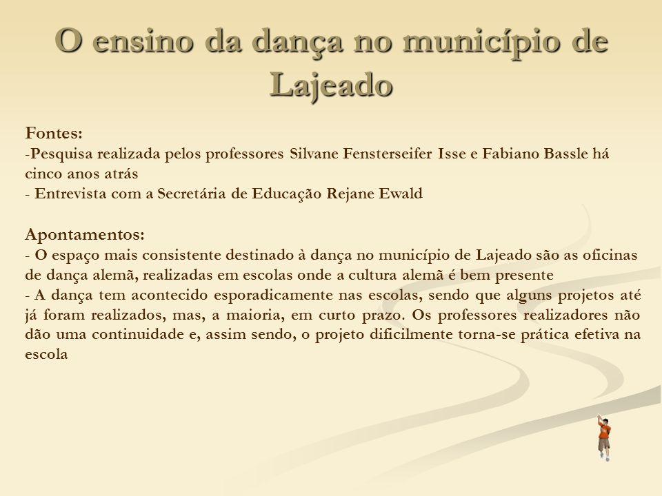 O ensino da dança no município de Lajeado Fontes: -Pesquisa realizada pelos professores Silvane Fensterseifer Isse e Fabiano Bassle há cinco anos atrá