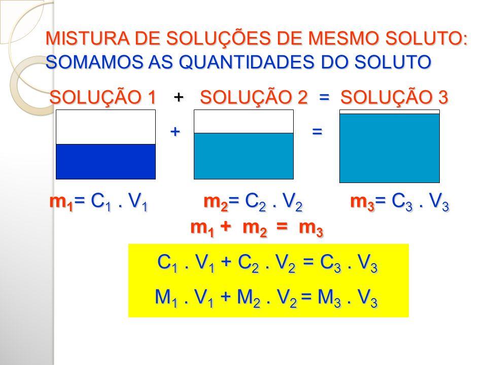DILUIÇÃO DAS SOLUÇÕES SOLUÇÃO 1 SOLUÇÃO 2 + SOLVENTE m1 = C1. V1 m2= C2. V2 A MASSA DO SOLUTO É CONSTANTE. m1 = m2 ENTÃO: C1. V1 = C2. V2 M1. V1 = M2.