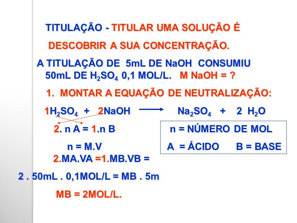 MISTURA DE SOLUÇÕES DE MESMO SOLUTO: SOMAMOS AS QUANTIDADES DO SOLUTO SOLUÇÃO 1 + SOLUÇÃO 2 = SOLUÇÃO 3 + = m1= C1. V1 m2= C2. V2 m3= C3. V3 m1 + m2 =