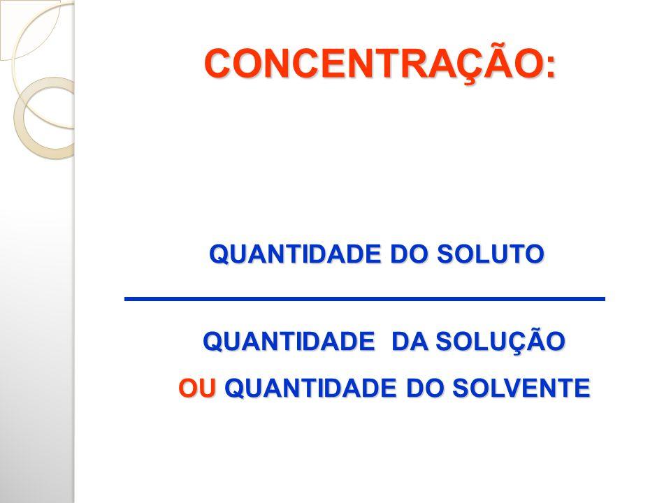 CONCENTRAÇÃO DAS SOLUÇÕES Prof. Eder Sabino da Silva EE Diplomata Sérgio Vieira de Mello São Bernardo do Campo - SP