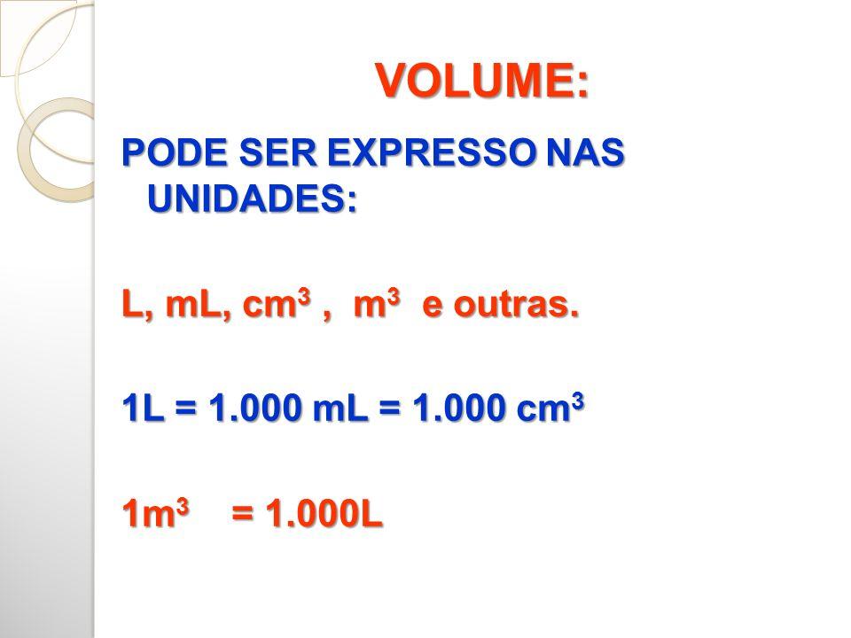 VOLUME: PODE SER EXPRESSO NAS UNIDADES: L, mL, cm3, m3 e outras.