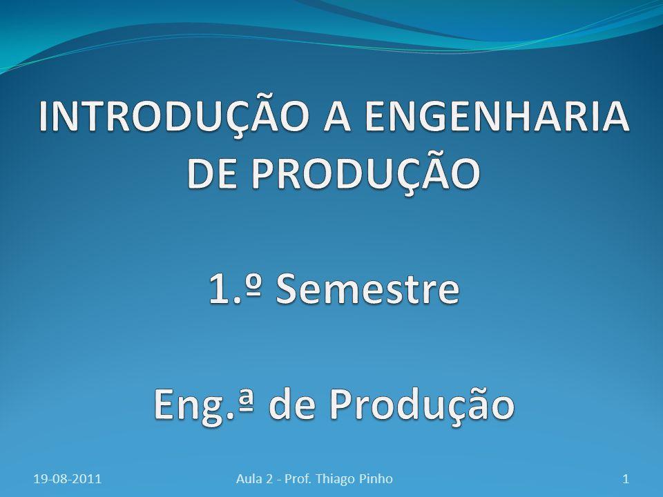 12Aula 2 - Prof. Thiago Pinho A ORGANIZAÇÃO NO AMIBENTE DE NEGÓCIOS 19-08-2011