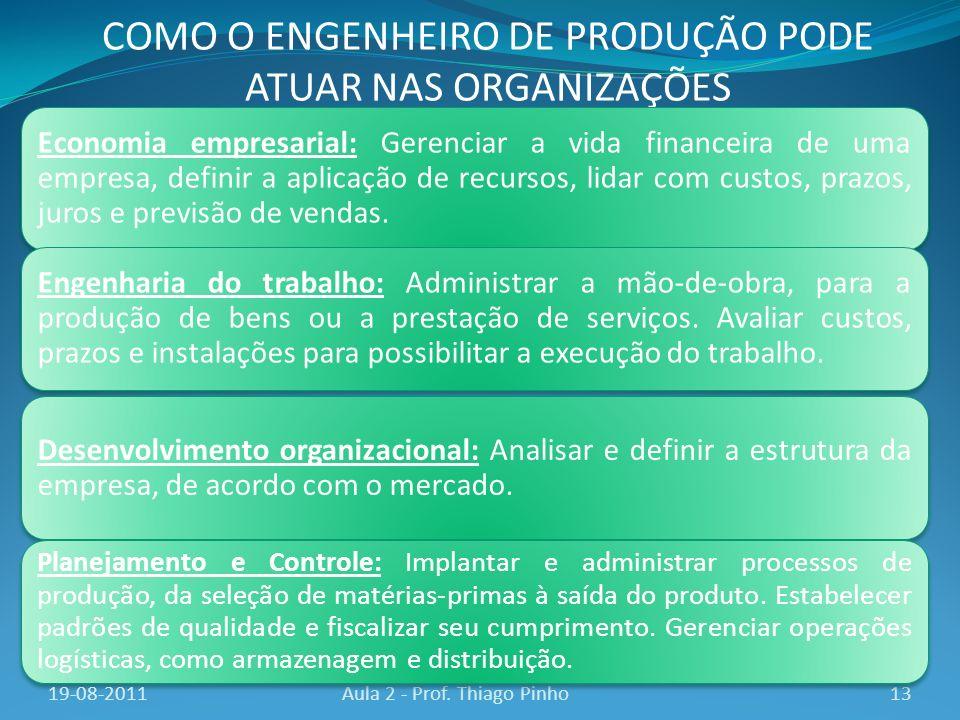 13Aula 2 - Prof. Thiago Pinho COMO O ENGENHEIRO DE PRODUÇÃO PODE ATUAR NAS ORGANIZAÇÕES Economia empresarial: Gerenciar a vida financeira de uma empre