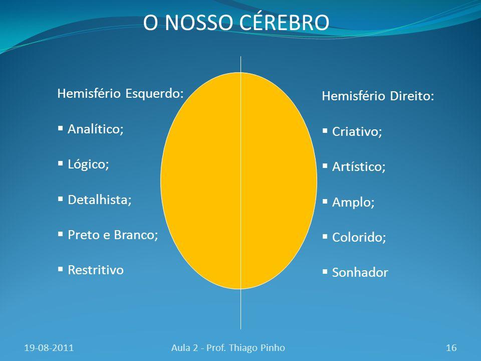 16Aula 2 - Prof. Thiago Pinho O NOSSO CÉREBRO Hemisfério Esquerdo: Analítico; Lógico; Detalhista; Preto e Branco; Restritivo Hemisfério Direito: Criat