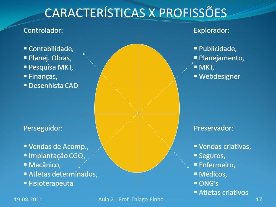 17Aula 2 - Prof. Thiago Pinho CARACTERÍSTICAS X PROFISSÕES Controlador: Contabilidade, Planej. Obras, Pesquisa MKT, Finanças, Desenhista CAD Perseguid
