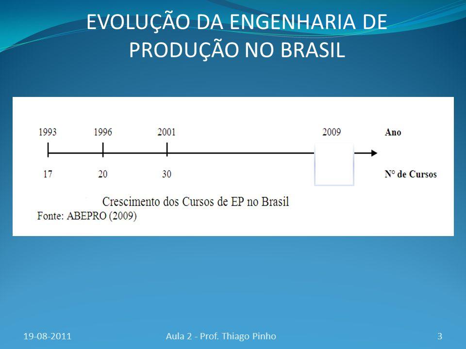 14Aula 2 - Prof.