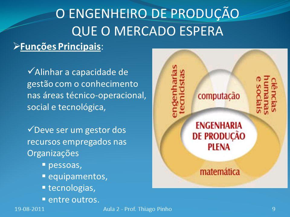 Funções Principais: Alinhar a capacidade de gestão com o conhecimento nas áreas técnico-operacional, social e tecnológica, Deve ser um gestor dos recu