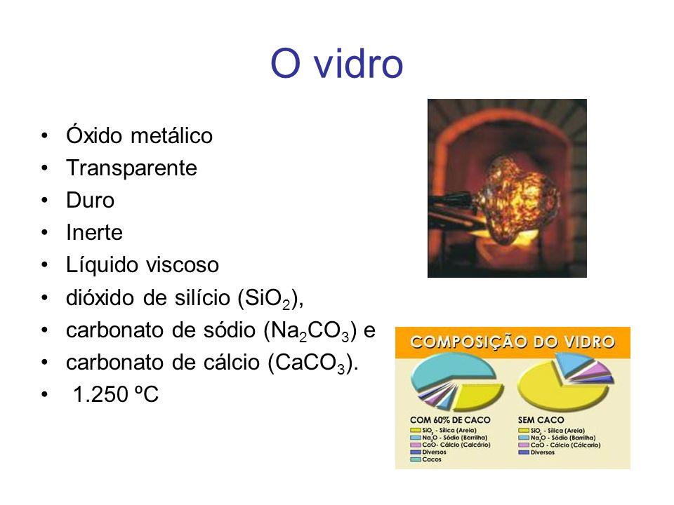 O vidro Óxido metálico Transparente Duro Inerte Líquido viscoso dióxido de silício (SiO 2 ), carbonato de sódio (Na 2 CO 3 ) e carbonato de cálcio (Ca