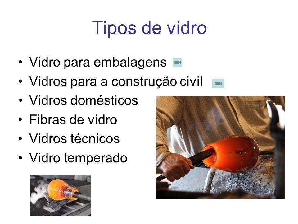 Tipos de vidro Vidro para embalagens Vidros para a construção civil Vidros domésticos Fibras de vidro Vidros técnicos Vidro temperado