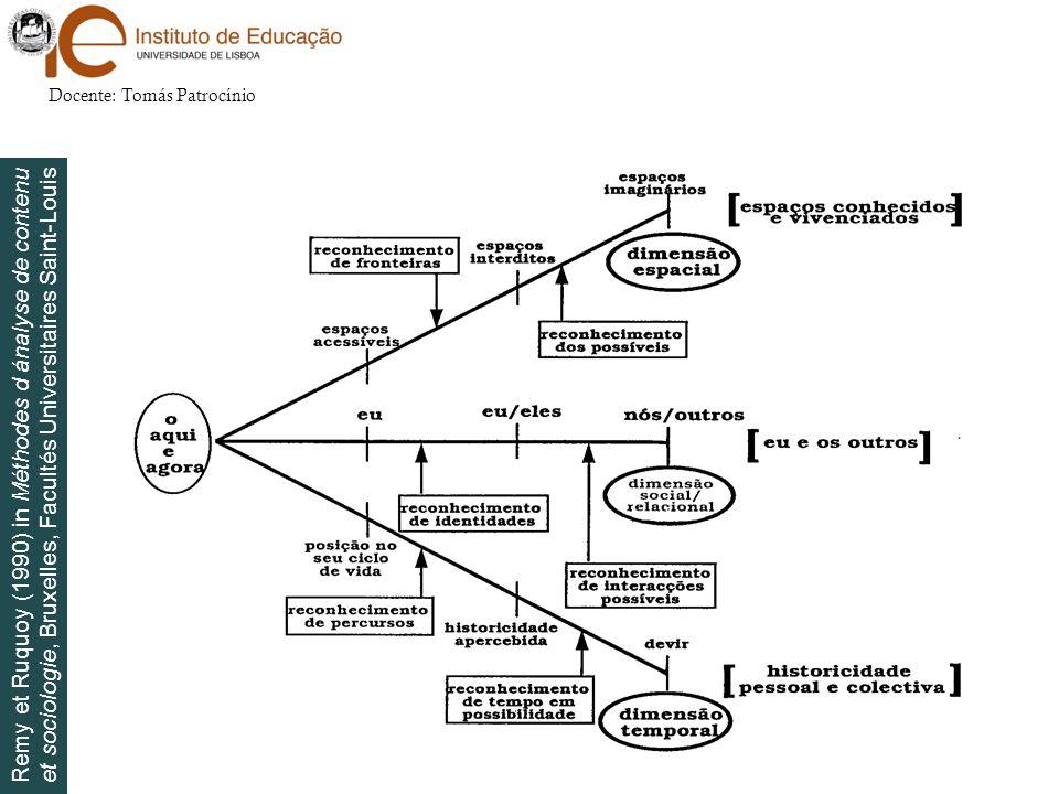 Docente: Tomás Patrocínio fundada nas redes de informação e comunicação Vivência e experiência de uma nova cultura de aprendizagem e cidadania (construção da pessoa/cidadão digital)
