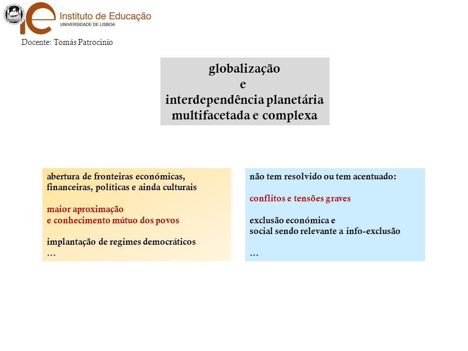 Sociedade tecnológica digital globalizada II Docente: Tomás Patrocínio