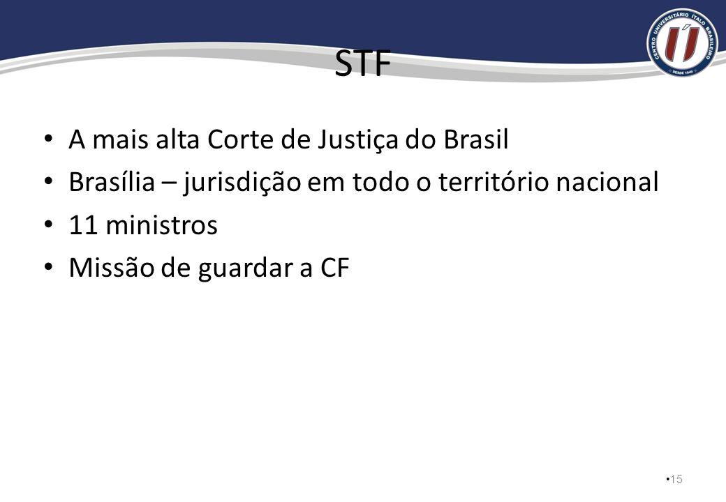 O Poder Judiciário -Organização STF – Supremo Tribunal Federal STJ – Superior Tribunal de Justiça Tribunais Regionais Federais e juízes federais Tribu