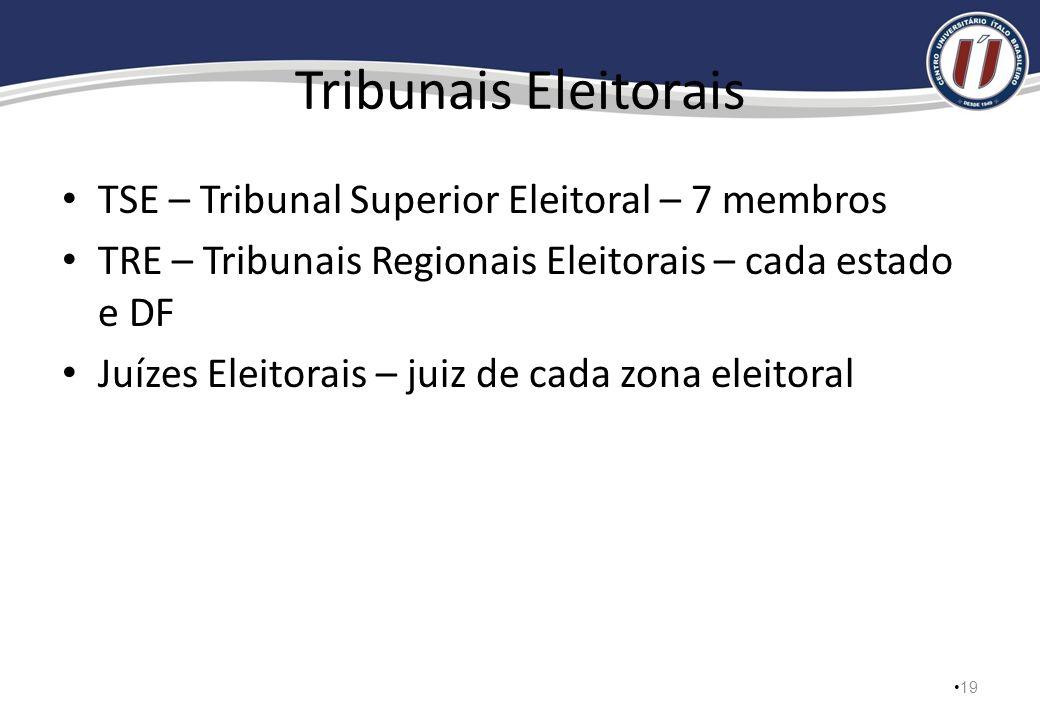 Tribunais do Trabalho TST – Tribunal Superior do Trabalho – 17 ministros TRT – Tribunal Regional do Trabalho – cada estado e DF terá um – instância su