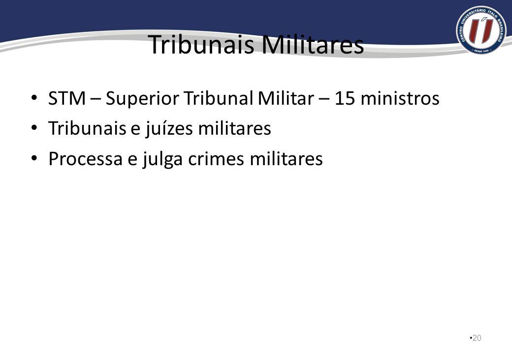 Tribunais Eleitorais TSE – Tribunal Superior Eleitoral – 7 membros TRE – Tribunais Regionais Eleitorais – cada estado e DF Juízes Eleitorais – juiz de