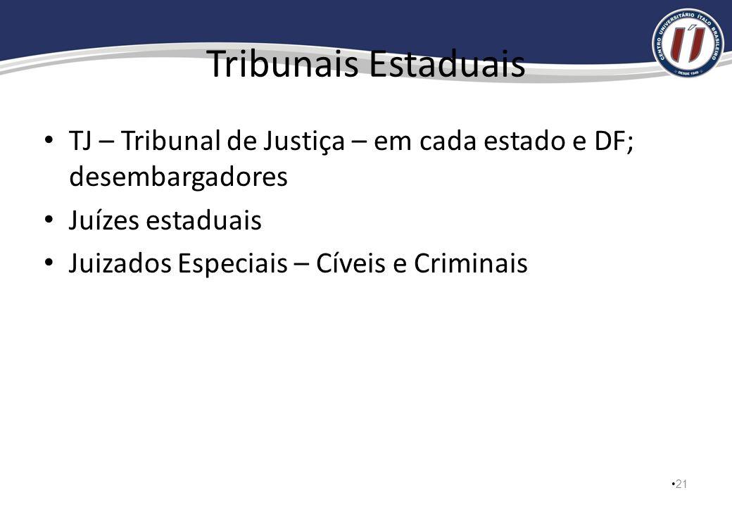 Tribunais Militares STM – Superior Tribunal Militar – 15 ministros Tribunais e juízes militares Processa e julga crimes militares 20