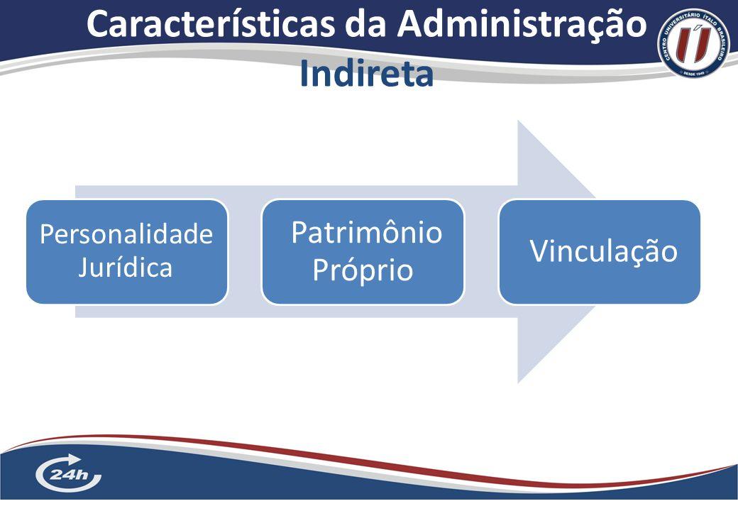 Características da Administração Indireta Personalidade Jurídica Patrimônio Próprio Vinculação 4