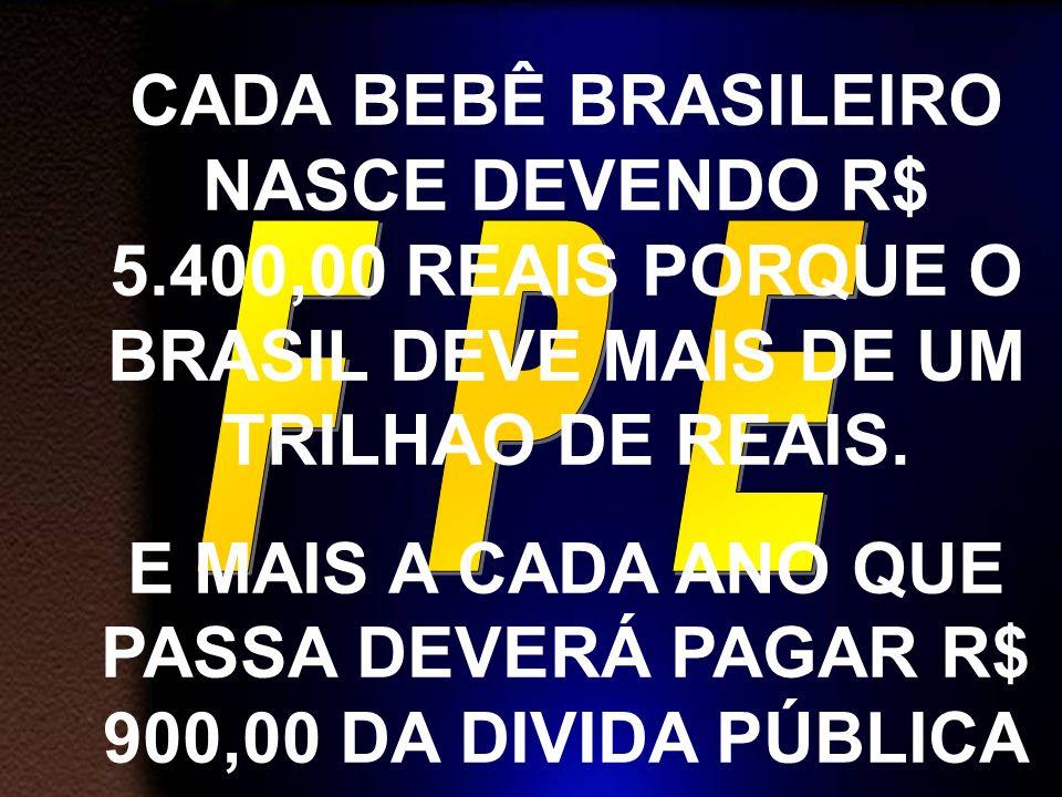 R$ A VIDA REAL DO BRASILEIRO COMPARATIVOS AVALIAÇÃO DA QUANTIDADE DE ALIMENTO CONSUMIDO PELA FAMÍLIA, EM % Sempre Suficiente Normalmente Suficiente Às vezes insuficiente
