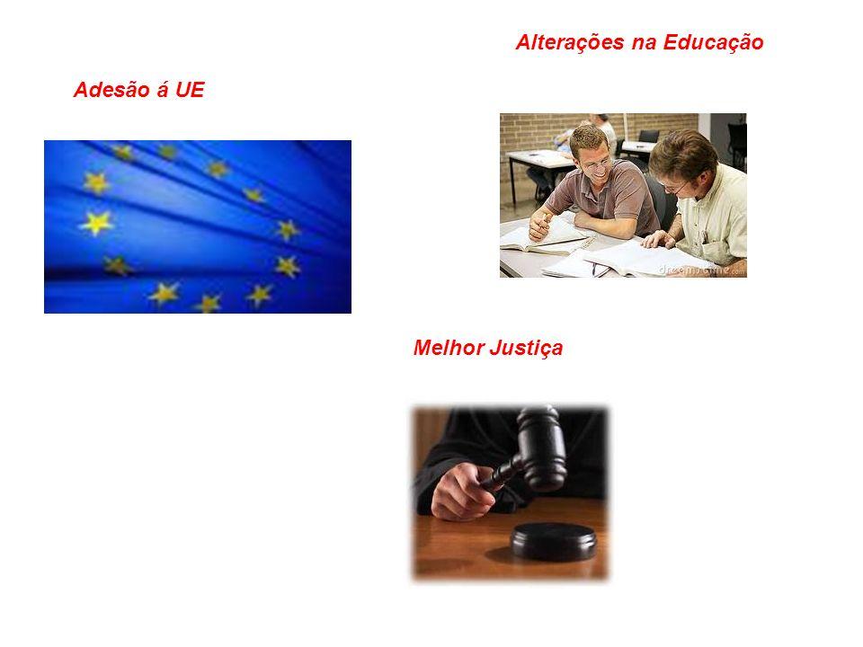 Adesão á UE Alterações na Educação Melhor Justiça