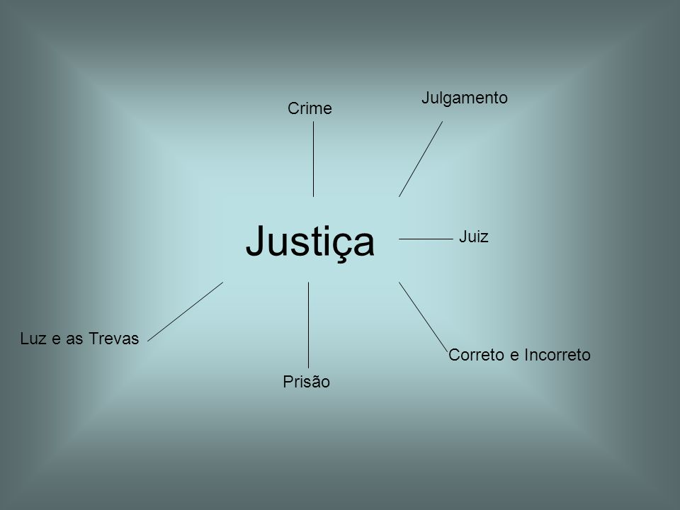 JudgmentJail Correct and Incorrect Light and darkness Crime Judge