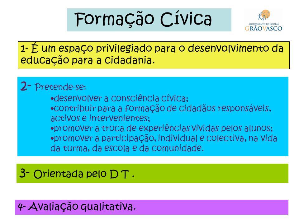 Formação Cívica 1- É um espaço privilegiado para o desenvolvimento da educação para a cidadania.