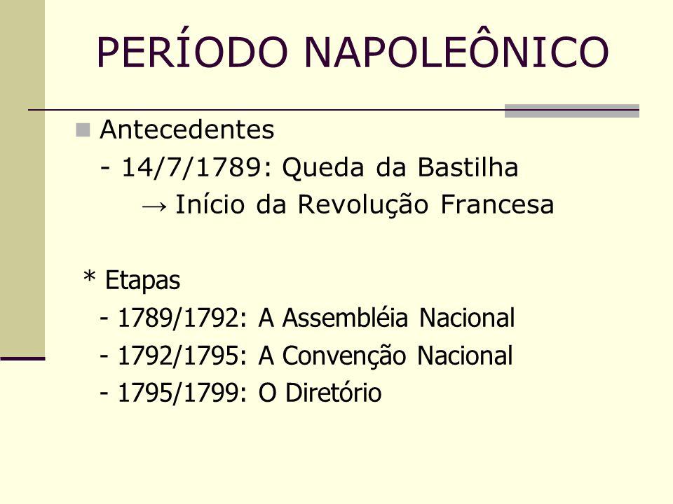 PERÍODO NAPOLEÔNICO Antecedentes - 14/7/1789: Queda da Bastilha Início da Revolução Francesa * Etapas - 1789/1792: A Assembléia Nacional - 1792/1795: