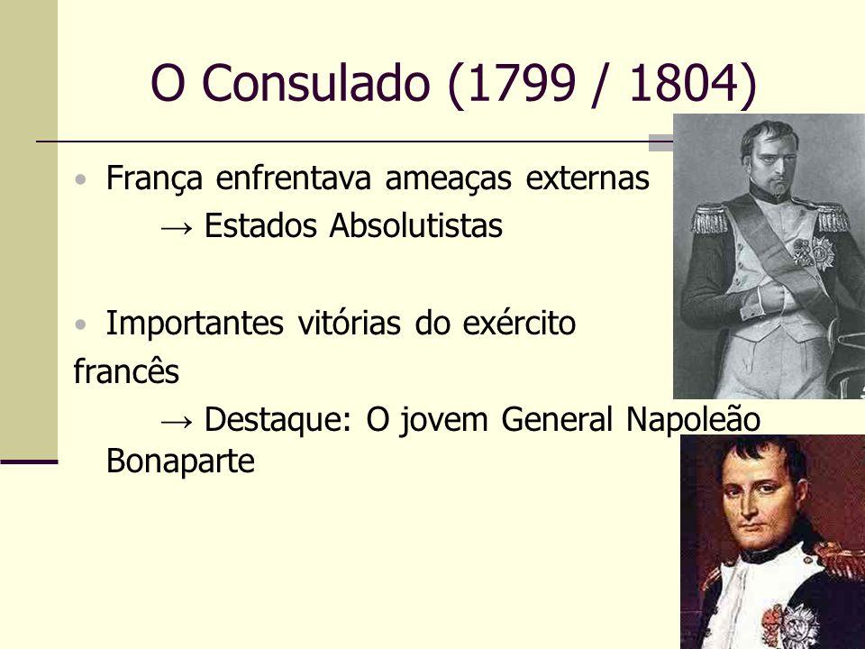 O Consulado (1799 / 1804) França enfrentava ameaças externas Estados Absolutistas Importantes vitórias do exército francês Destaque: O jovem General N