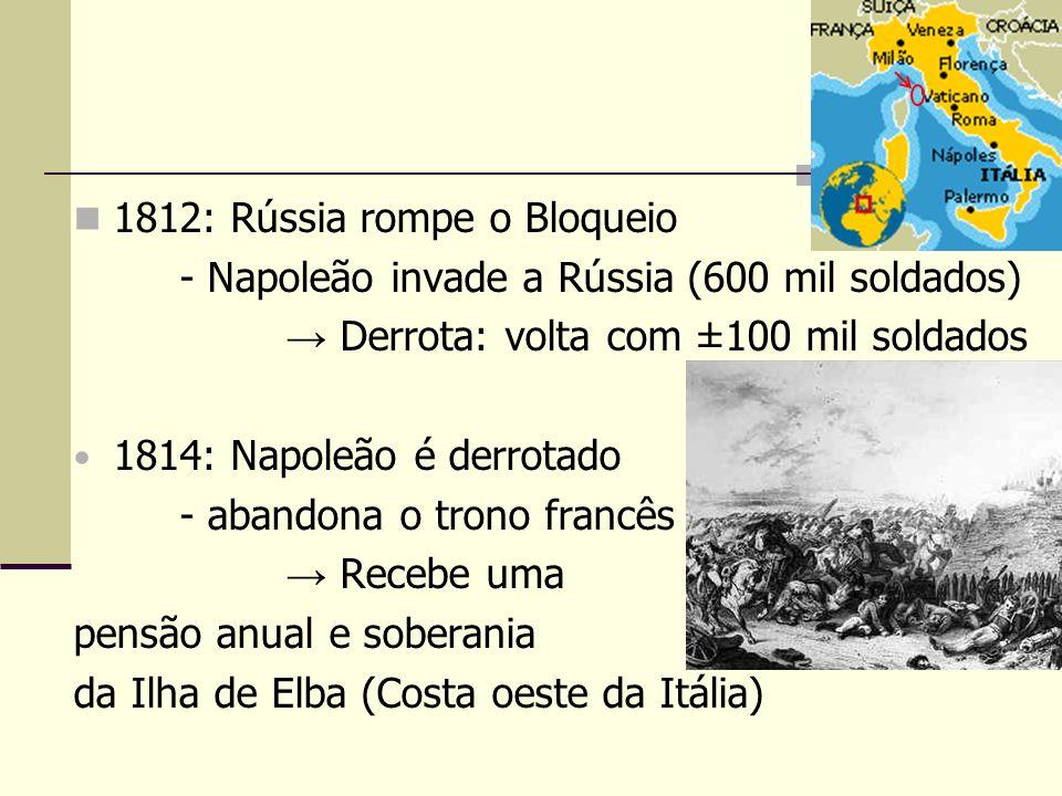 1812: Rússia rompe o Bloqueio - Napoleão invade a Rússia (600 mil soldados) Derrota: volta com ±100 mil soldados 1814: Napoleão é derrotado - abandona
