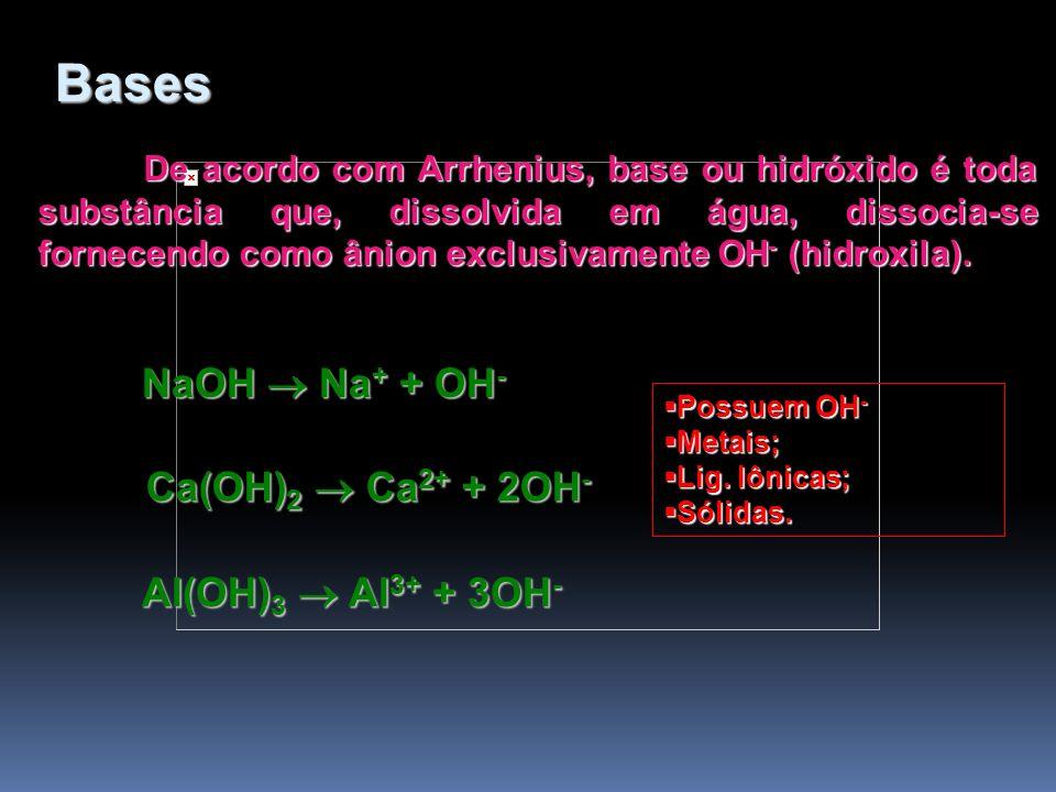 Bases De acordo com Arrhenius, base ou hidróxido é toda substância que, dissolvida em água, dissocia-se fornecendo como ânion exclusivamente OH - (hid