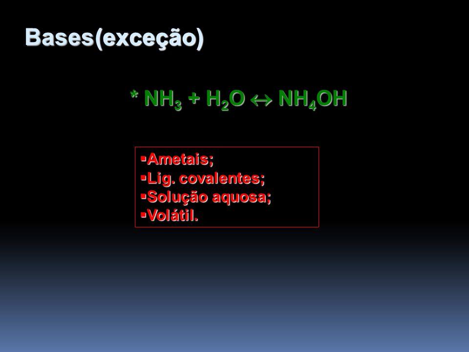 Bases * NH 3 + H 2 O NH 4 OH Ametais; Ametais; Lig. covalentes; Lig. covalentes; Solução aquosa; Solução aquosa; Volátil. Volátil. (exceção)