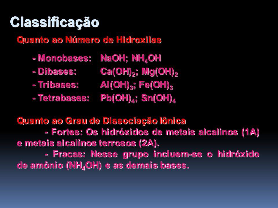 Classificação Quanto ao Número de Hidroxilas - Monobases: NaOH; NH 4 OH - Monobases: NaOH; NH 4 OH - Dibases: Ca(OH) 2 ; Mg(OH) 2 - Dibases: Ca(OH) 2