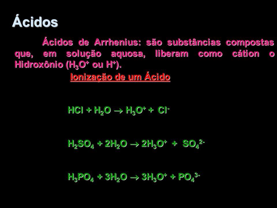 Ácidos Ácidos de Arrhenius: são substâncias compostas que, em solução aquosa, liberam como cátion o Hidroxônio (H 3 O + ou H + ). Ionização de um Ácid