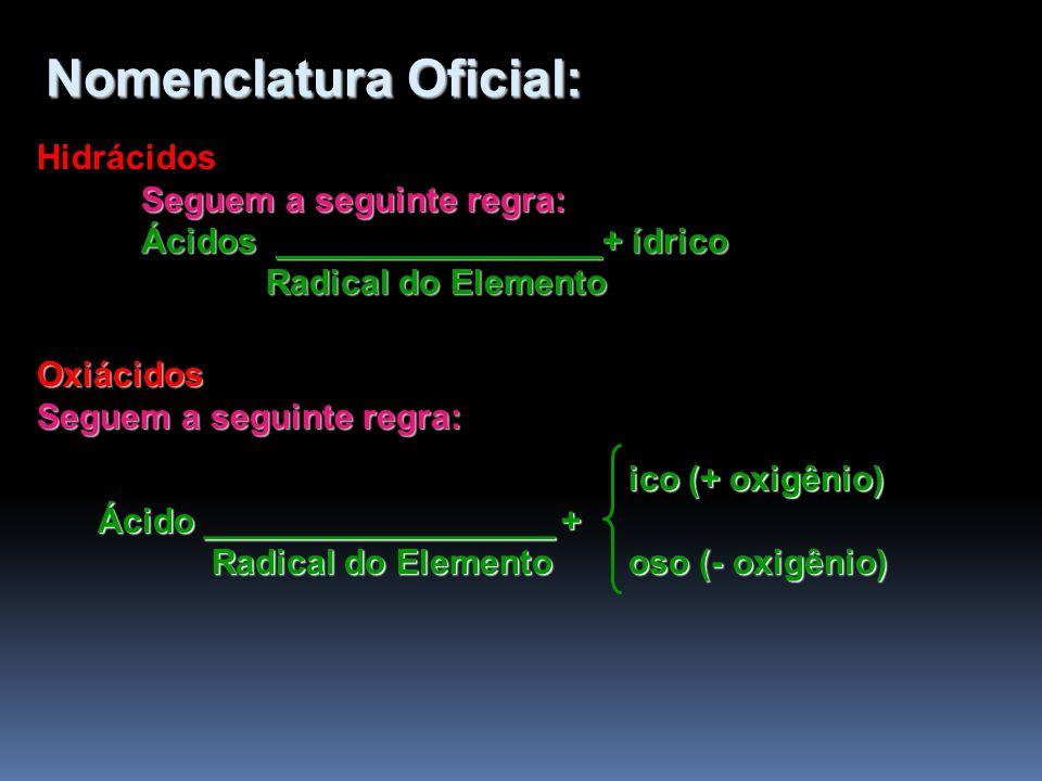 Classificação Quanto ao Número de Hidroxilas - Monobases: NaOH; NH 4 OH - Monobases: NaOH; NH 4 OH - Dibases: Ca(OH) 2 ; Mg(OH) 2 - Dibases: Ca(OH) 2 ; Mg(OH) 2 - Tribases: Al(OH) 3 ; Fe(OH) 3 - Tribases: Al(OH) 3 ; Fe(OH) 3 - Tetrabases: Pb(OH) 4 ; Sn(OH) 4 - Tetrabases: Pb(OH) 4 ; Sn(OH) 4 Quanto ao Grau de Dissociação Iônica - Fortes: Os hidróxidos de metais alcalinos (1A) e metais alcalinos terrosos (2A).