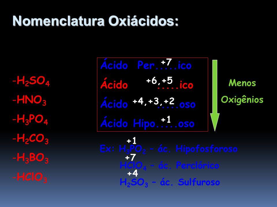 Classificação Quanto à Solubilidade em Água - Totalmente solúveis: os hidróxidos dos metais alcalinos e o hidróxido de amônio (NH 4 OH).