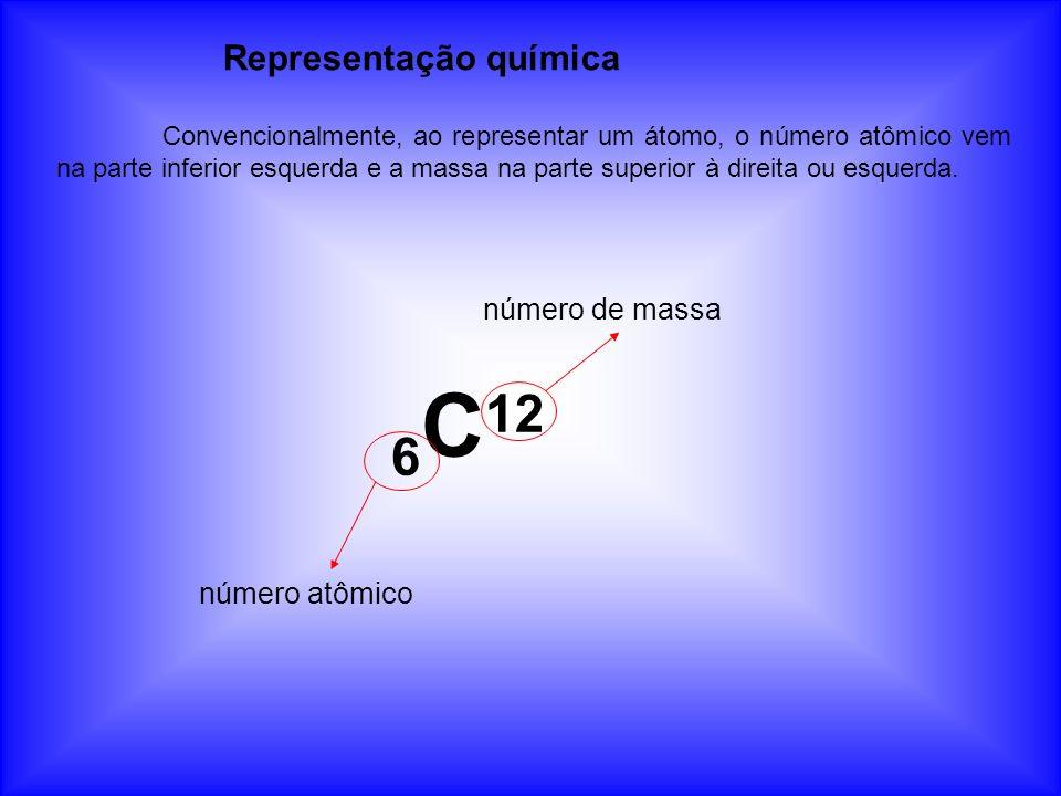 Quando um átomo possui prótons e elétrons em igual número este átomo é eletricamente neutro.