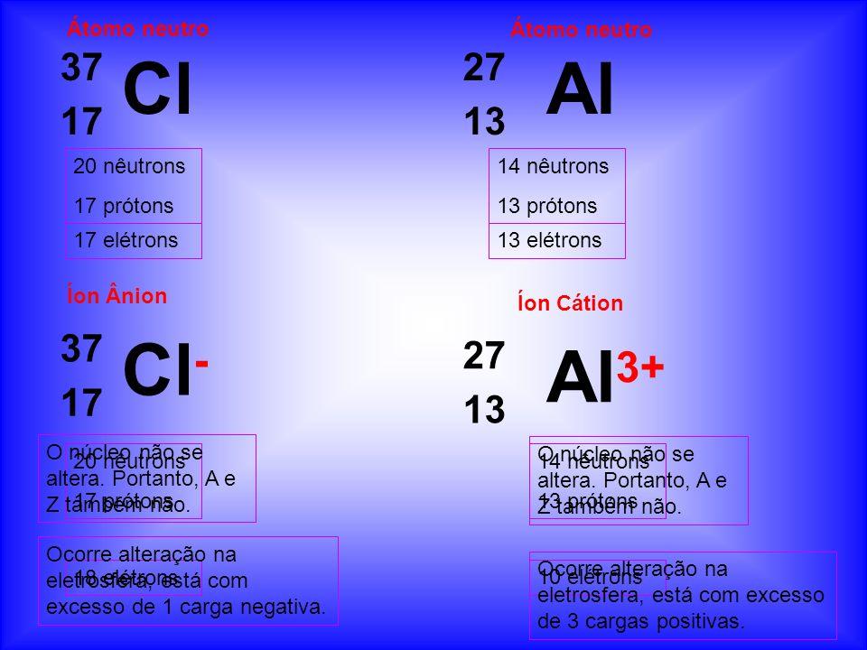 Assim temos: Átomo neutro: Íon Cátion:Íon Ânion: A=23 Z=11 n p =11 n e =11 n N = 23 – 11 = 12 A=39 Z=19 npnp = nene =18 nNnN = 39 – 19 = 20 A=19 Z=9 npnp =9 nene =10 nNnN = 19 – 9 = 10 K+K+ 39 19 F-F- 9 Na 23 11 A – Z A – Z