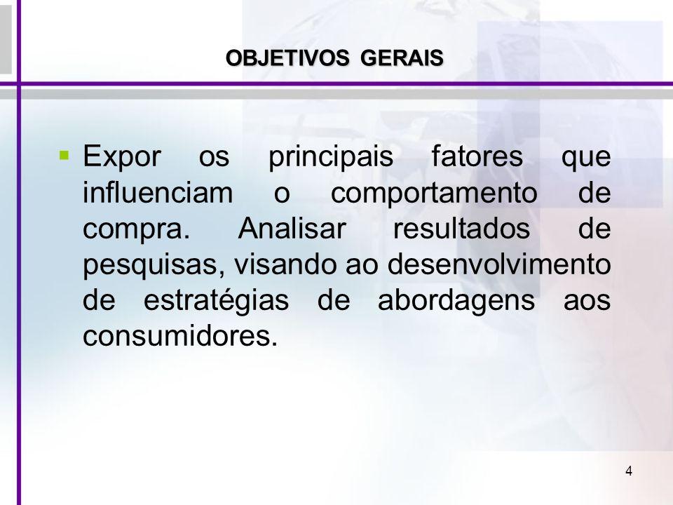 5 Provas da disciplina, obrigatórias ( de 0 até 10 pontos ).