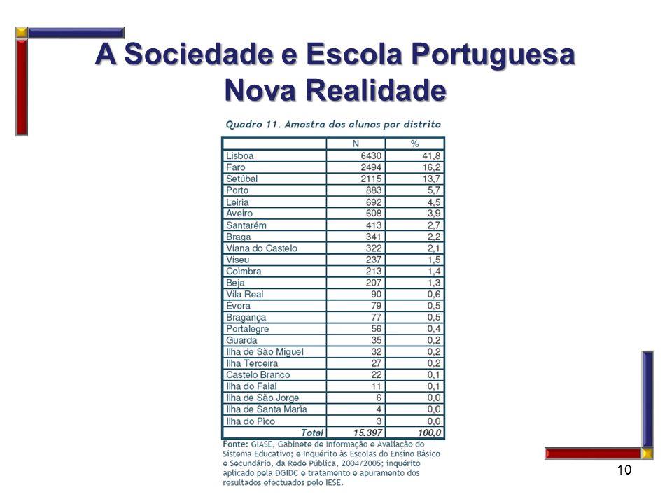 10 A Sociedade e Escola Portuguesa Nova Realidade