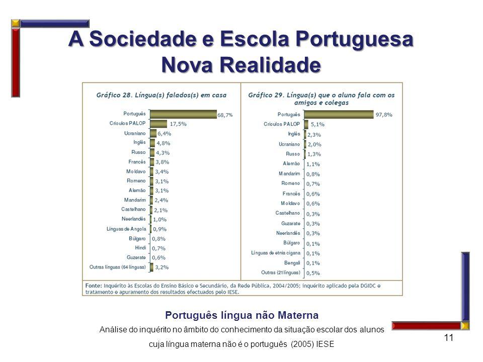11 A Sociedade e Escola Portuguesa Nova Realidade Português língua não Materna Análise do inquérito no âmbito do conhecimento da situação escolar dos