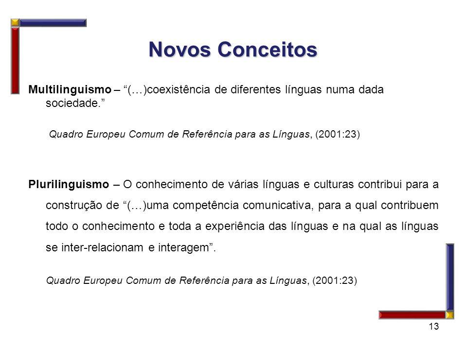 Multilinguismo – (…)coexistência de diferentes línguas numa dada sociedade. Quadro Europeu Comum de Referência para as Línguas, (2001:23) Plurilinguis