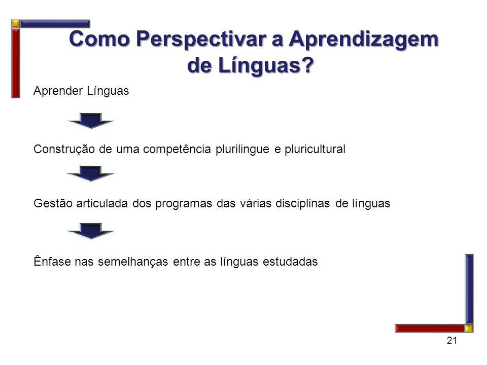 21 Como Perspectivar a Aprendizagem de Línguas? Como Perspectivar a Aprendizagem de Línguas? Aprender Línguas Construção de uma competência plurilingu