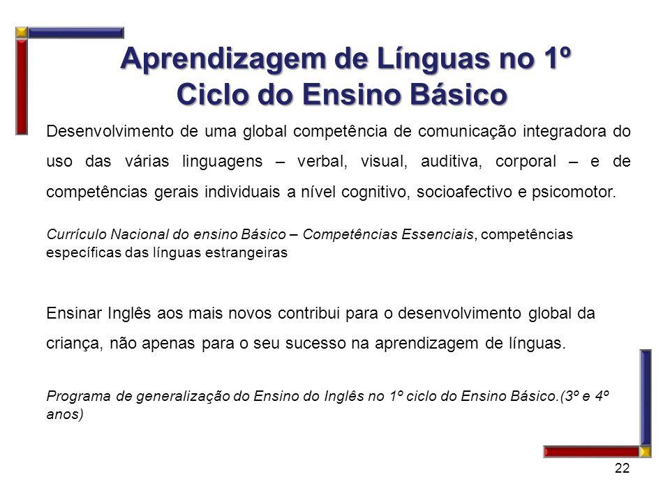 22 Aprendizagem de Línguas no 1º Ciclo do Ensino Básico Aprendizagem de Línguas no 1º Ciclo do Ensino Básico Desenvolvimento de uma global competência
