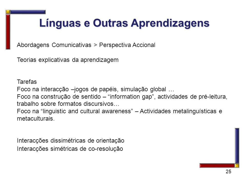 25 Línguas e Outras Aprendizagens Línguas e Outras Aprendizagens Abordagens Comunicativas > Perspectiva Accional Teorias explicativas da aprendizagem
