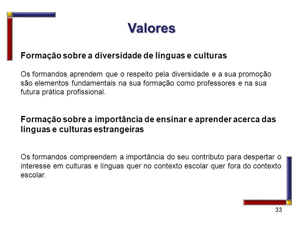 33 Valores Valores Formação sobre a diversidade de línguas e culturas Os formandos aprendem que o respeito pela diversidade e a sua promoção são eleme