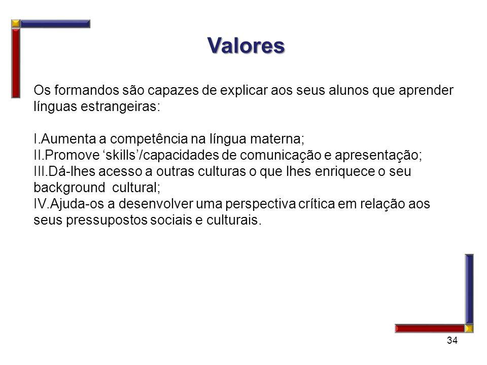34 Valores Valores Os formandos são capazes de explicar aos seus alunos que aprender línguas estrangeiras: I.Aumenta a competência na língua materna;