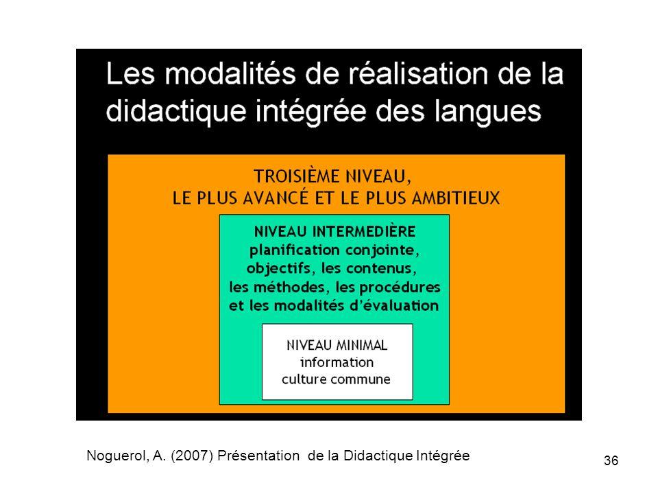 36 Noguerol, A. (2007) Présentation de la Didactique Intégrée
