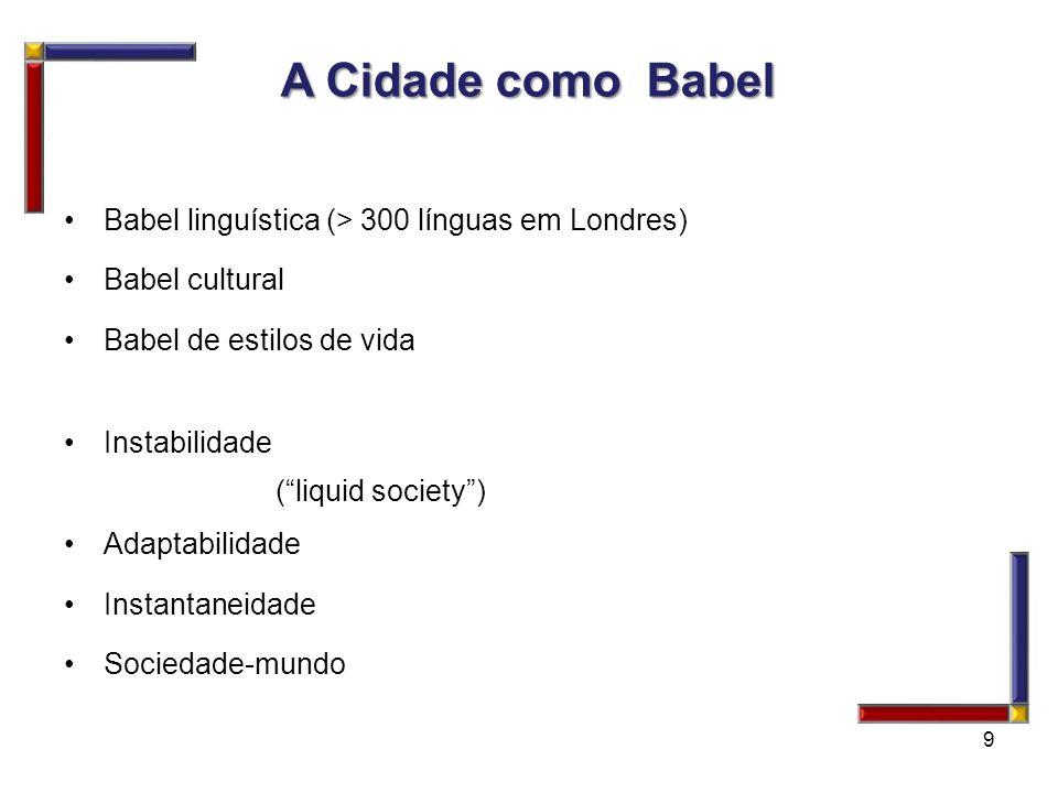 Babel linguística (> 300 línguas em Londres) Babel cultural Babel de estilos de vida Instabilidade (liquid society) Adaptabilidade Instantaneidade Soc