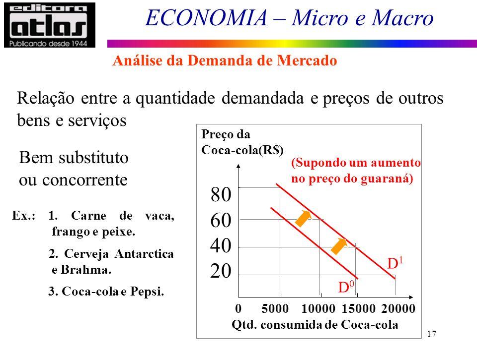 ECONOMIA – Micro e Macro 17 Relação entre a quantidade demandada e preços de outros bens e serviços Ex.: 1. Carne de vaca, frango e peixe. 2. Cerveja